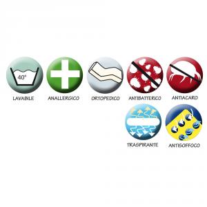 Materassino copriseduta Twister traspirante per seggiolino auto 0-13Kg related image