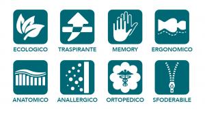 Materasso Memory Ortopedico a 7 zone 4cm H18 | Mare Easy Plus 4 |Prezzi a partire da