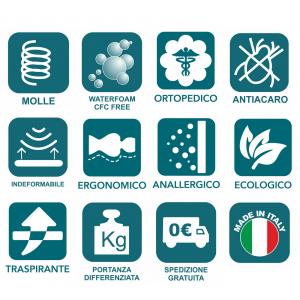 Materasso a Molle in Acciaio e Waterfoam Ortopedico tessuto Anallergico H20 con Cuscini in Memory Foam GRATIS | Bonnel