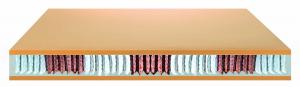 Materasso a Molle INSACCHETTATE Indipendenti e Memory Foam Med Alto 23 cm Ortopedico Lastra 7 Zone Extra Comfort Rivestimento Tessuto Antiacaro Anallergico Silver | POCKET SPRING HYBRID