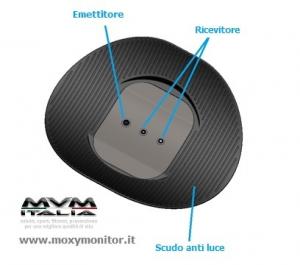 Moxy Monitor