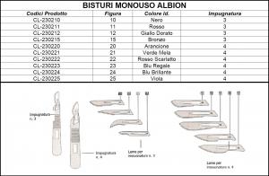 BISTURI ALBION (10 PEZZI)