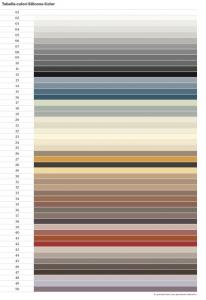 Kerakoll Silicone Color 310ml