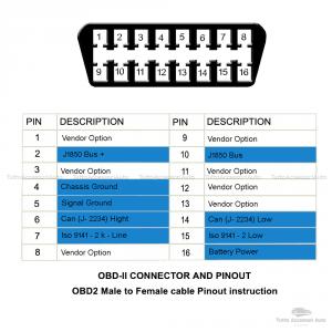 Cavo Prolunga Estensione 16 Pin Per Lettori Dispositivi Diagnosi Obd2 Obdii Connessione Wifi Usb Bluetooth Scanner Connettori Maschio E Femmina Cavo Piatto Compatibile Per Tutti I Veicoli