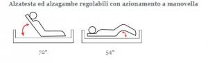 Letto da degenza due manovelle cm 120 ( una piazza e 1/2 )
