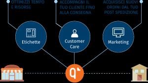 Storeden app - screenshot 1 - Qaplà