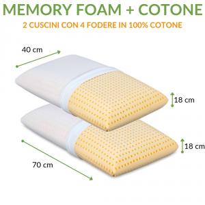 Coppia Cuscini con Elegante Set di 4 Fodere GRATIS in Morbido Cotone Bianco + Balza e Riga Grigia, 2 Guanciali 100% Memory Foam per dolori CERVICALI in Schiuma Ergonomica ANTIACARO
