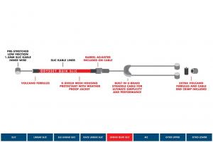 Linear Quik-Slick Kable