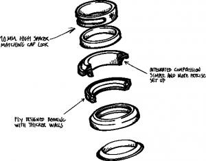 Rotar Headset
