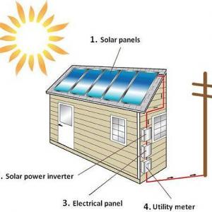 Fotovoltaico  silvered , celle a tecnologia perc con ottimizzatori , inverter  ,  accumulo ibrido.