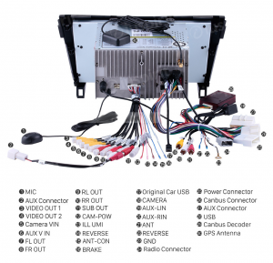 ANDROID 10 autoradio 2 DIN navigatore per Nissan Qashqai, Nissan X-Trail Nissan Rogue 2014-2018 GPS DVD WI-FI Bluetooth MirrorLink