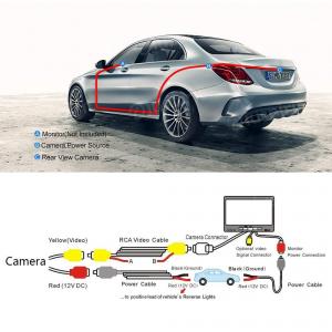 Telecamera retromarcia specifica maniglia per BMW E82/E88/E84/E90/E91/E92/E93/E60/E61/E70/E71/E72/E53/X5/X1 retrocamera