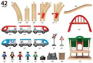 BRIO - Set ferrovia con scambio, 33512