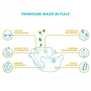 Pannolini ecologici mini 2-6 kg - 22 pannolini