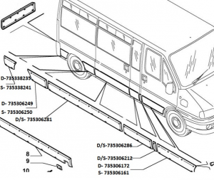 Modanatura porta anteriore sinistra Fiat Ducato, 735306161,