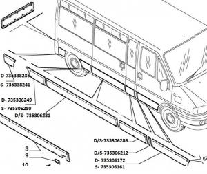 Modanatura fiancata destra=sinistra Fiat Ducato, 735306281,