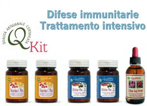 Kit Difese Immunitarie Trattamento intensivo Obettivo Attacco