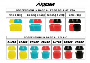 Telaio Komplex Axiom