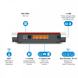 AVM 20002845 FRITZ!Box 7530 International router wireless Dual-band (2.4 GHz/5 GHz) Gigabit Ethernet Bianco