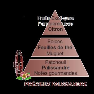 Maison Berger ricarica Parfum de Maison Précieux Palissandre 500 ml