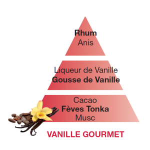 Maison Berger ricarica Vanille Gourmet 500 ml