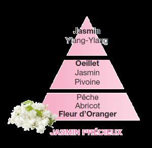 Maison Berger ricarica Jasmine 500 ml