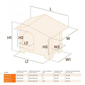 DOGVILLA Cuccia da esterno varie misure Ferplast