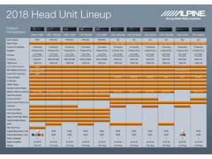 Alpine UTE-200BT Ricevitore multimediale per auto Nero Bluetooth