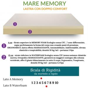 Materasso in Memory Foam  a Onda Alto 20 cm con cuscino in Memory in omaggio, Ortopedico con lastra effetto Massaggiante con 7 zone di portanza differenziata, rivestimento sfoderabile |Mare Memory