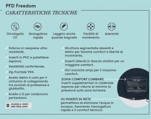 Giubbotto Freedom da Donna ACQUA 2020 - SeaDoo