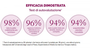 Acido Ialuronico BB Cream Crema Viso SPF15 Trattamento uniformante anti-age 8 in 1 50 ml