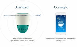 Ico Isolotto Tecnologico - Rilevatore Parametri Piscina