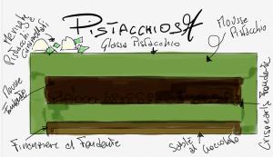 PISTACCHIOSA