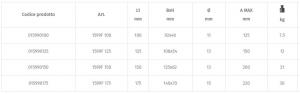 MORSE PARALLELE DA BANCO BETA 1599F 100/125/150/175mm