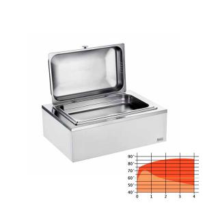 Chafing Dish rechteckig GN 1/1 komplett mit Kupplungsschliessung (1stck)