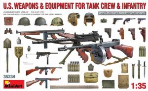 U.S. Weapons & Equipment