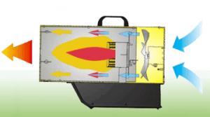 BRUCIATORE GENERATORE D'ARIA CALDA A GAS - BLP 33M MASTER 18-33 kW