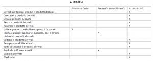 Formaggio Caciottina al Basilico - 400gr
