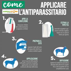 Beaphar - Protezione Naturale - Spot-on Cane piccolo