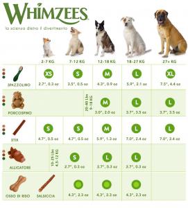 Whimzees - Snack Dentale Vegetale - Salsiccia