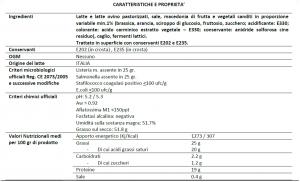 Formaggio Caciottina ai Canditi - 400gr