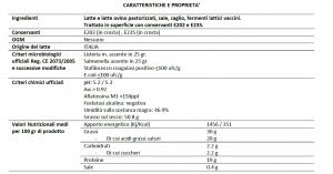 Formaggio Caciottina al Latte - 400gr