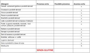 Porchetta Marchigiana - Varie pezzaure