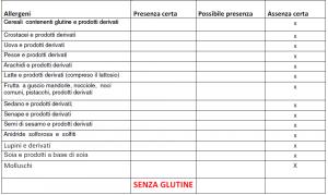13/14Kg - Maialino Intero in Porchetta