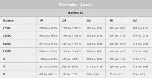 MixPanel 60 RGB – 2700K-7500K