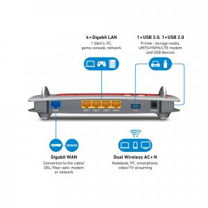 AVM FRITZ!Box 4040 International router wireless Gigabit Ethernet Dual-band (2.4 GHz/5 GHz) Rosso