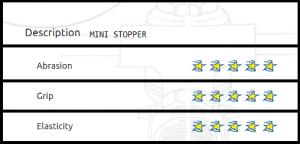 Mini stopper - Copriforo Roll Line