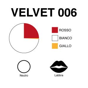 VELVET 006 | Rosa Antico | 10 mL