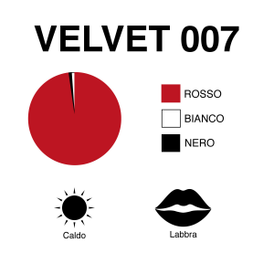 VELVET 007 | Rosso Base | 10 mL