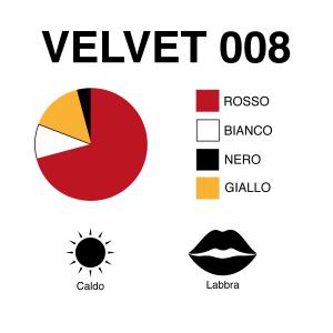 VELVET 008 | Rosso Scuro | 10 mL
